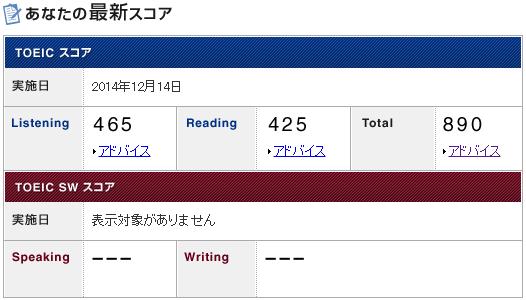 小秋さんの第196回TOEIC公開テストの結果